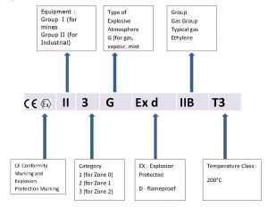 atex-markings-on-eb750-atex-barrier